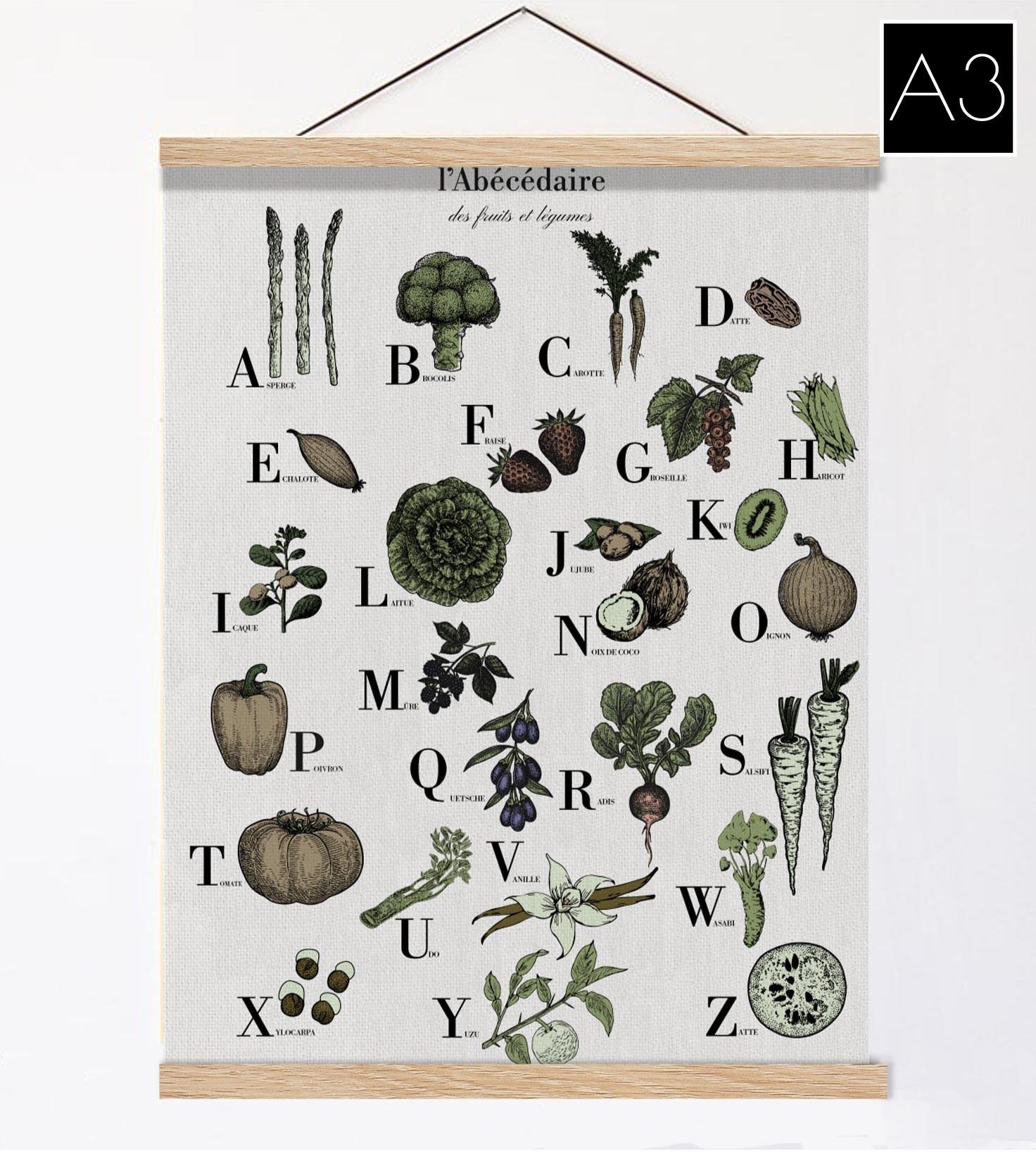 Affiche Abecedaire Vintage Des Fruits Et Des Legumes